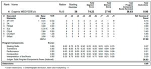 エフゲニア・メドベージェワ2019世界選手権SPプロトコル